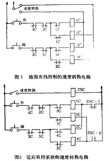 电动葫芦遥控电路设计-电动葫芦|群吊电动葫芦|手拉