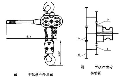 浅谈环链手扳葫芦的设计原理-电动葫芦|群吊电动葫芦